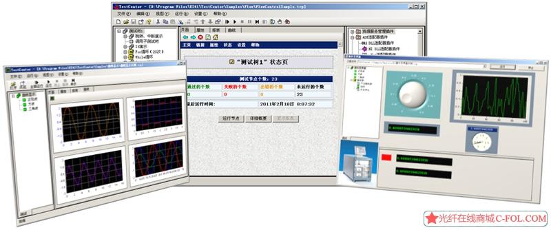 CETC  TestCenter自动测试系统软件平台