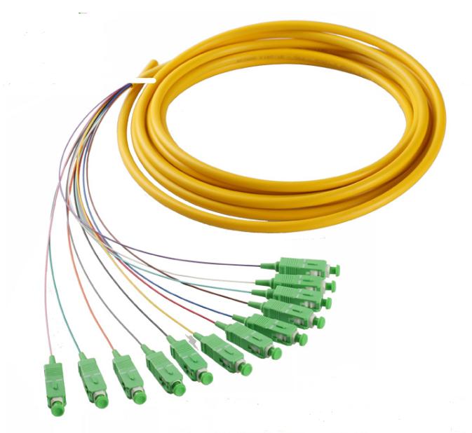 带状(束状)光纤连接器