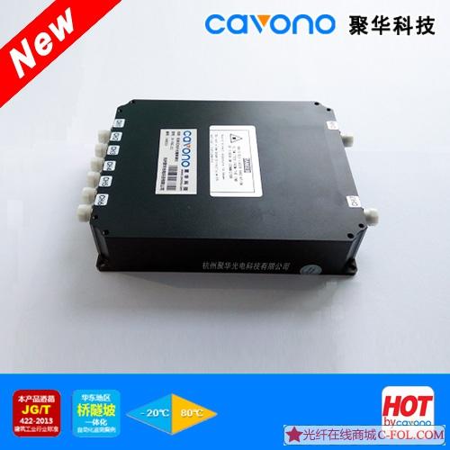 光纤光栅解调仪 光纤光栅分析仪 C波段 FBG 光纤光栅传感器 厂家75000