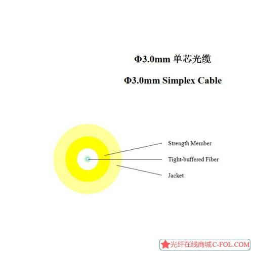 3MM单芯通信光缆室内布线工厂直供本地通信电缆局域网电缆光缆