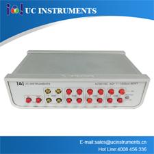 四通道1~15G/24.5~29Gb/s 可调谐误码仪