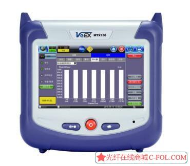 ISDN测试仪MTX150